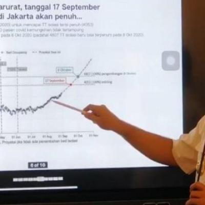 Rem Darurat Anies, Ente Pilih Ekonomi Apa Nyawa Warga?
